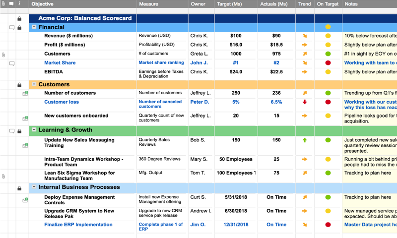 Kpi Scorecard See Examples Templates To Track Your